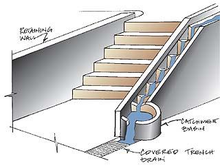 water stair