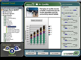air quality trends