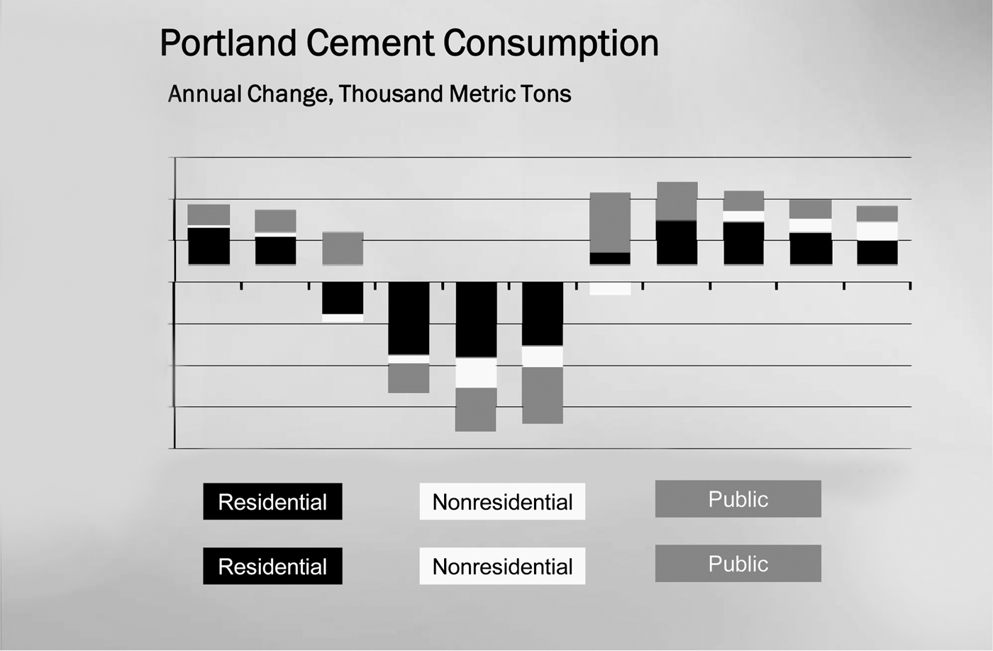 Portland Cement Association : Seattle djc local business news and data